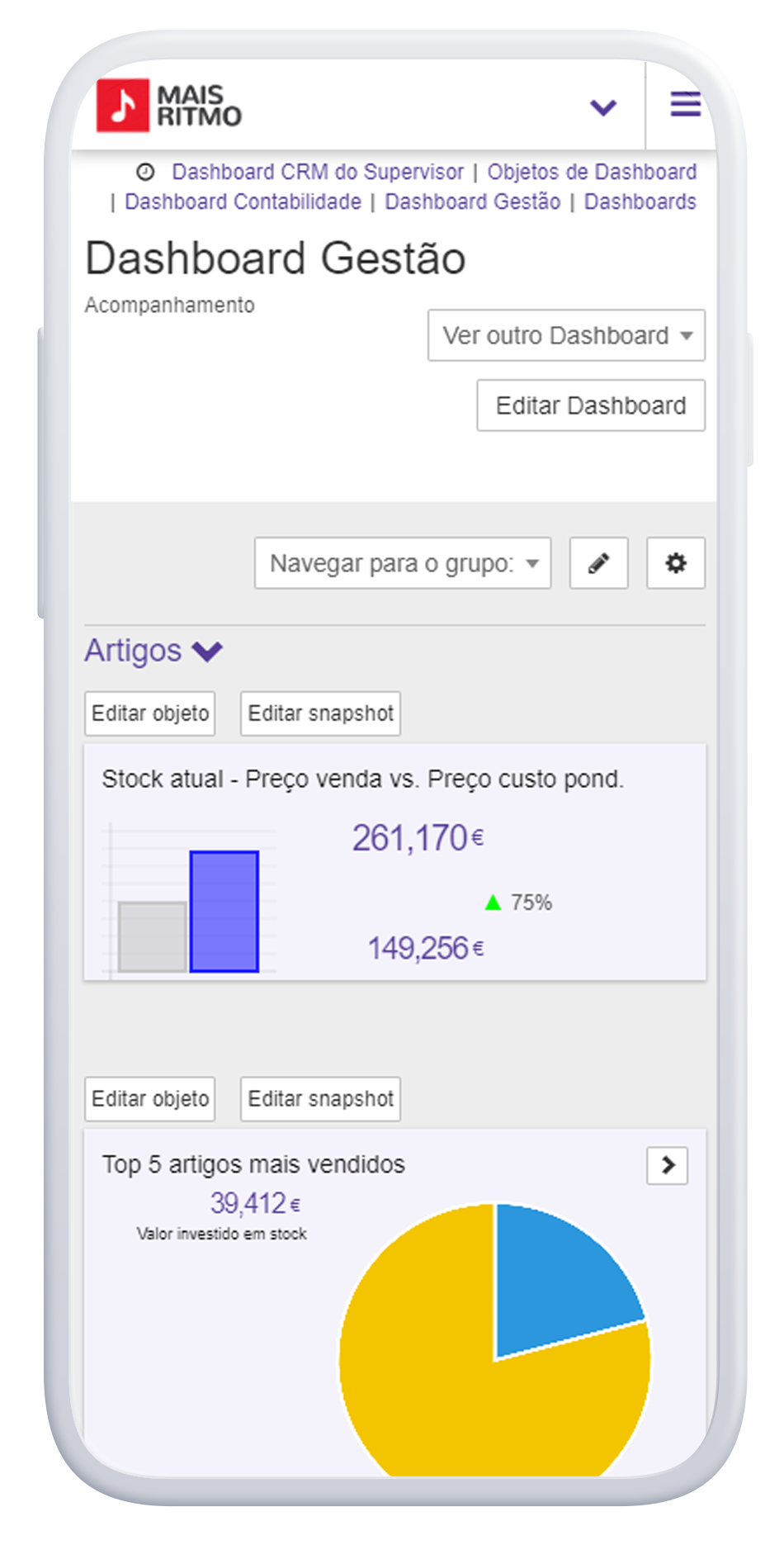 dashboard de software de gestão