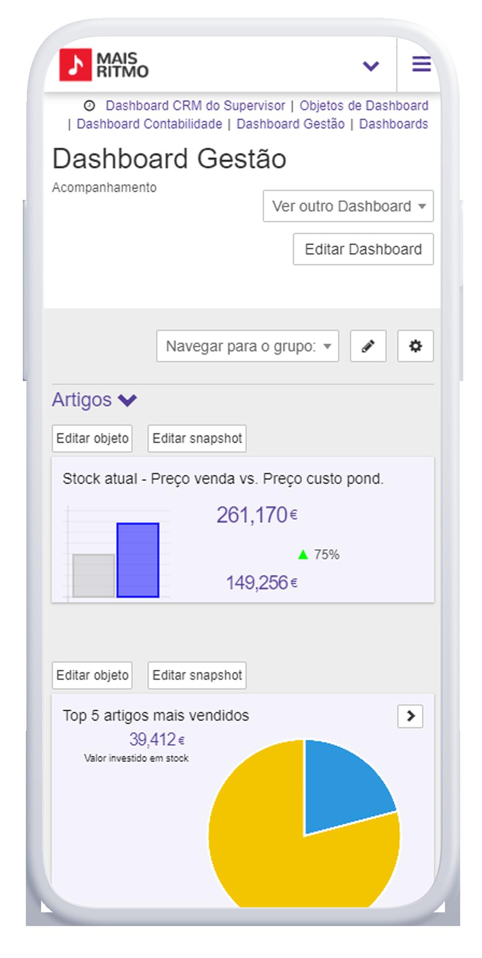 dashboard de software de gestão